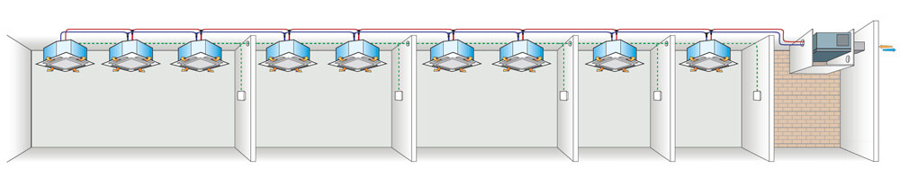 vrf ducted configuration 3